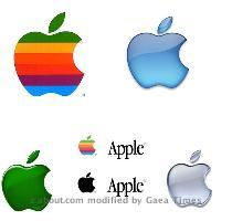 Examples Apple, Inc