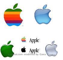 Examples Apple,Inc