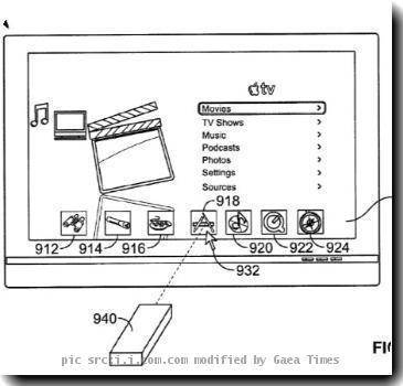 Re: Apple TV patent