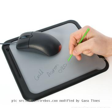 ThinkGeek Mousepad