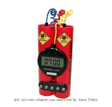 Dynamite Explosion Alarm Clock