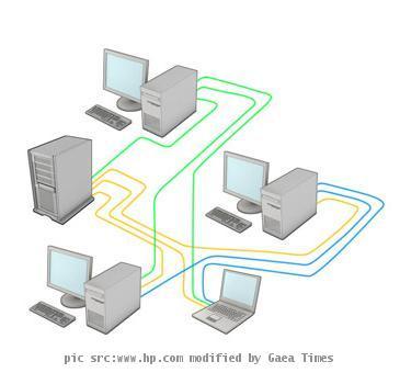 E-mail Server on LAN