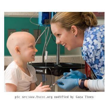 Cancer in Children