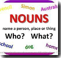 Parts of Speech Posters $1 50 Bright colorful posters showing the 8 parts of speech along with the 4 different types of pronouns and 2 types of nouns  Each A4 page displays the name of
